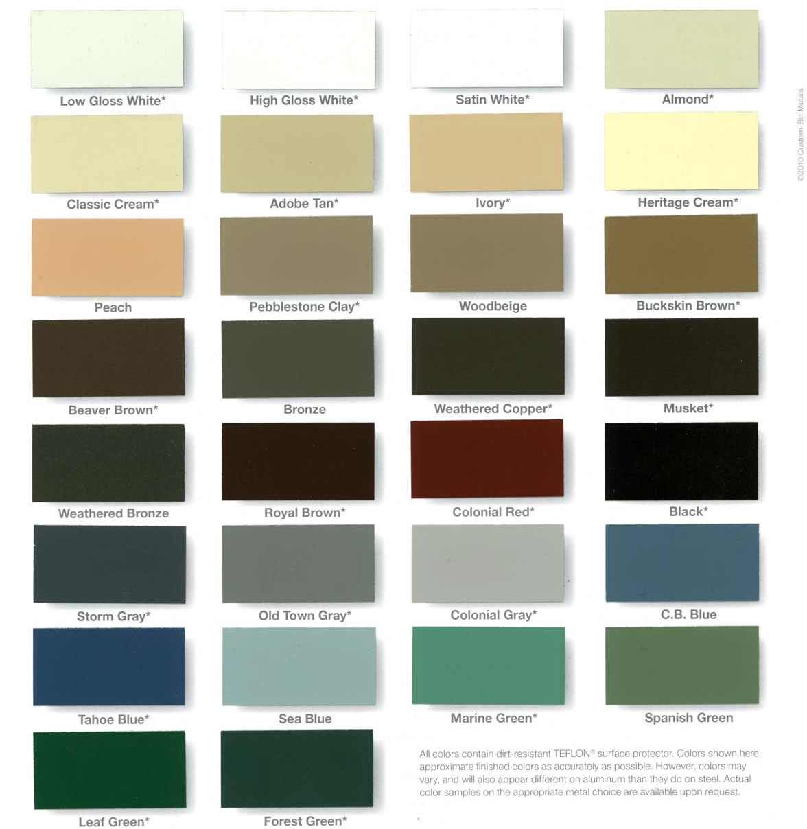 Available Gutter Colors From The Gutter Specialists For